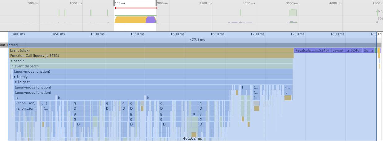 Timeline (2)