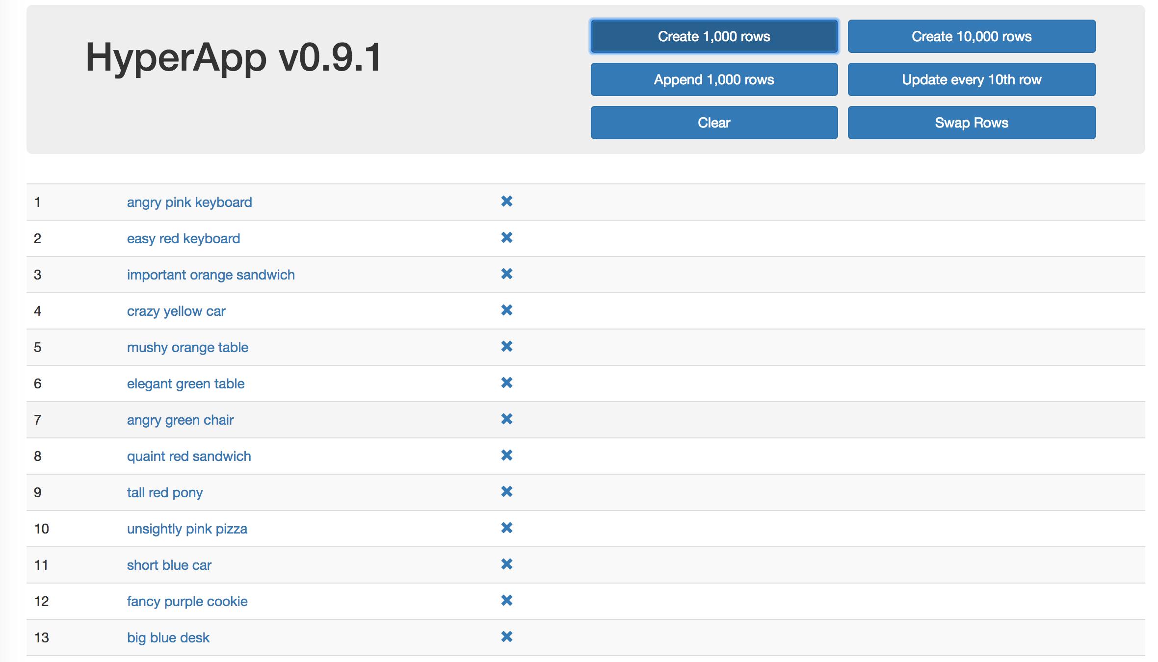 JS web frameworks benchmark – Round 6 | Stefan_Krause blog()